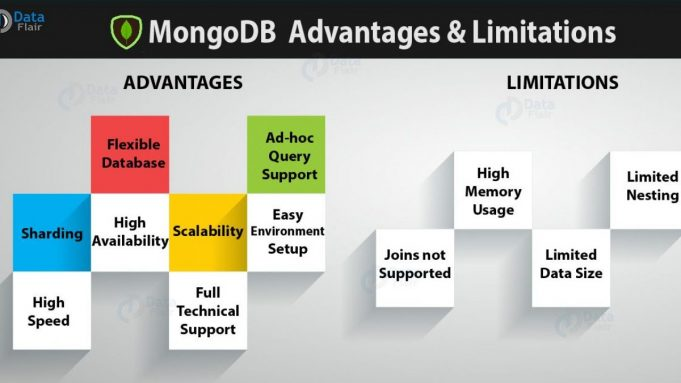 What are the advantages of MongoDB?